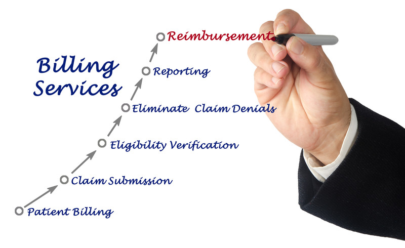Billing process and documentation system